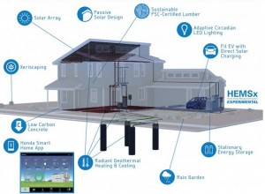 autosuficiencia_energetica_en_casa